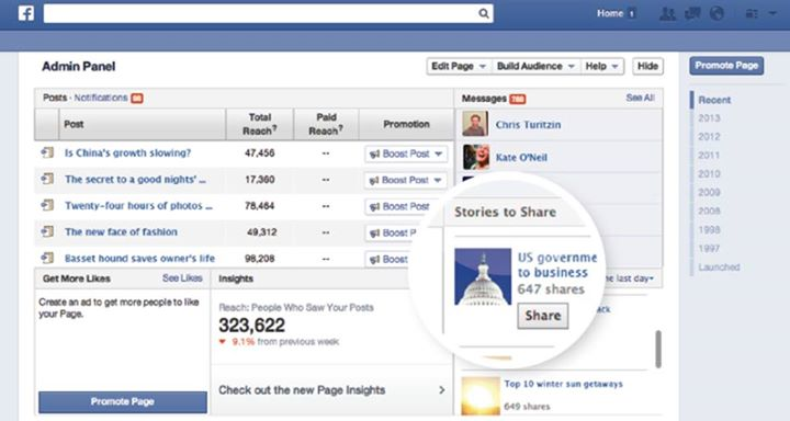 facebook share articles