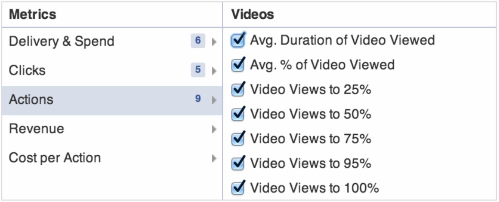 פייסבוק משיקים מדדים חדשים לוידאו
