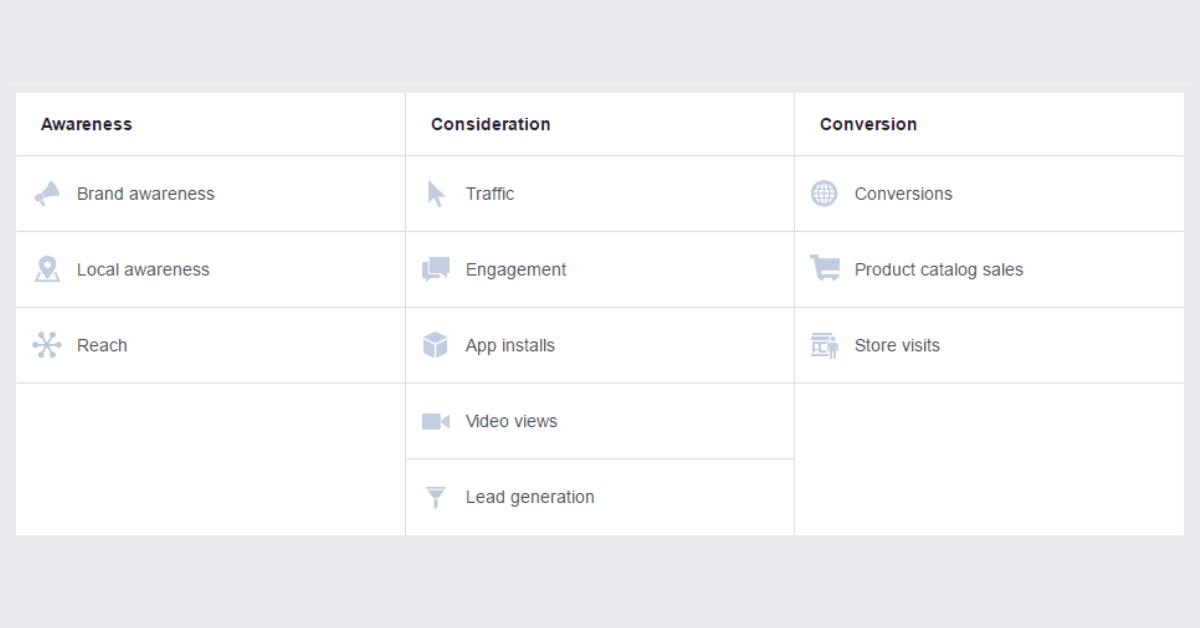 שינוי במטרות הקמפיינים של פייסבוק