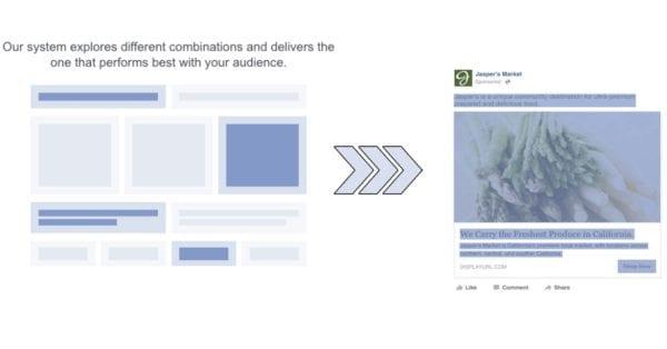 פייסבוק משיקים את ה DCA: אופטימיזציה דינמית למודעות