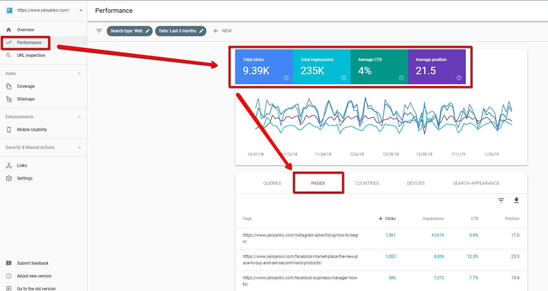 אסטרטגיית תוכן - דוח עמודים בקונסולת החיפוש של גוגל