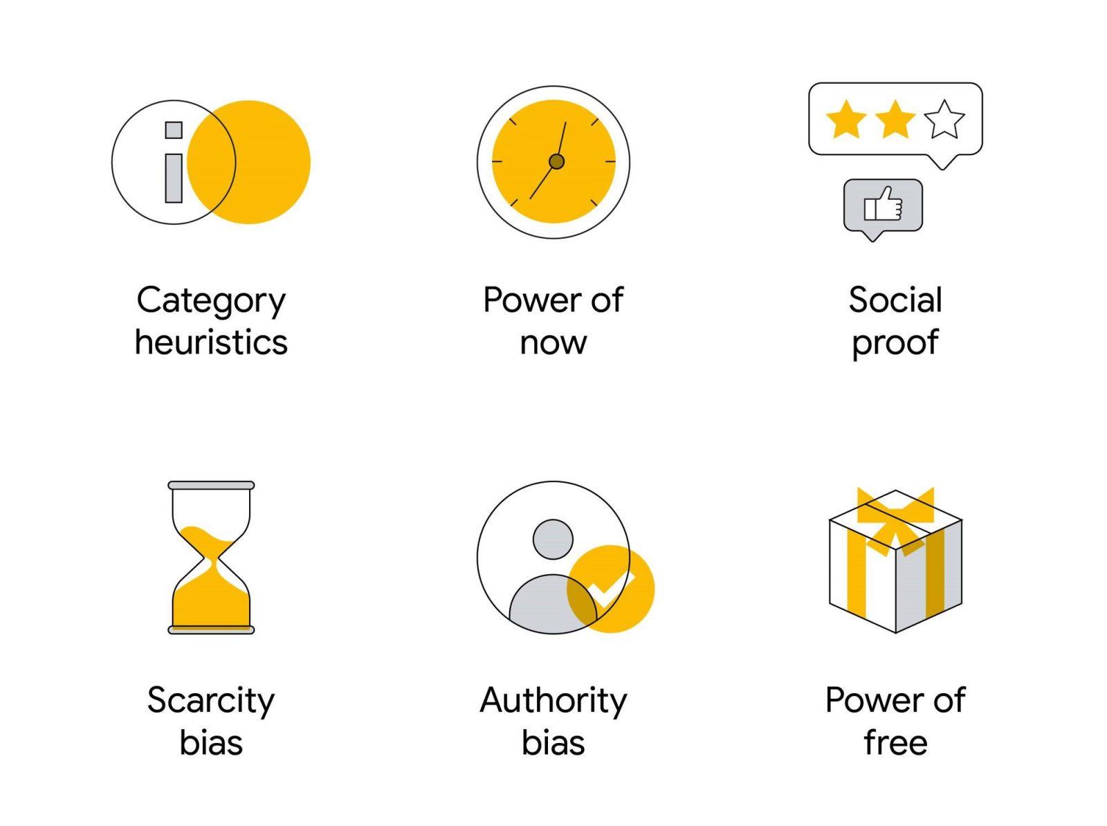 שש הטיות שמשפיעות על קבלת החלטות רכישה בעולם המקוון
